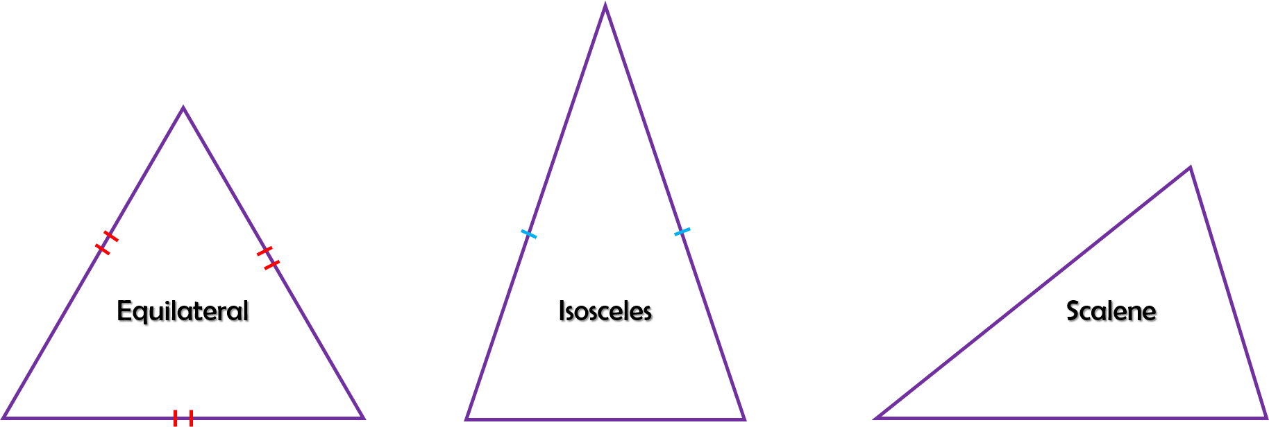 Image showing equilateral, isosceles and scalene triangle_makeageek