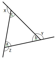 Figure showing interior and exterior angles of a triangle and mathematical relationships between these.